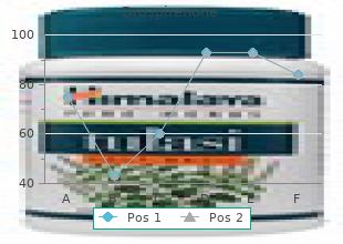purchase 3.03mg drospirenone amex