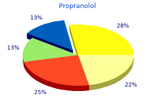 trusted propranolol 40mg