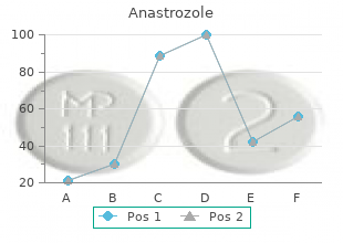 purchase anastrozole 1 mg online
