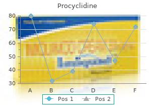 trusted procyclidine 5 mg